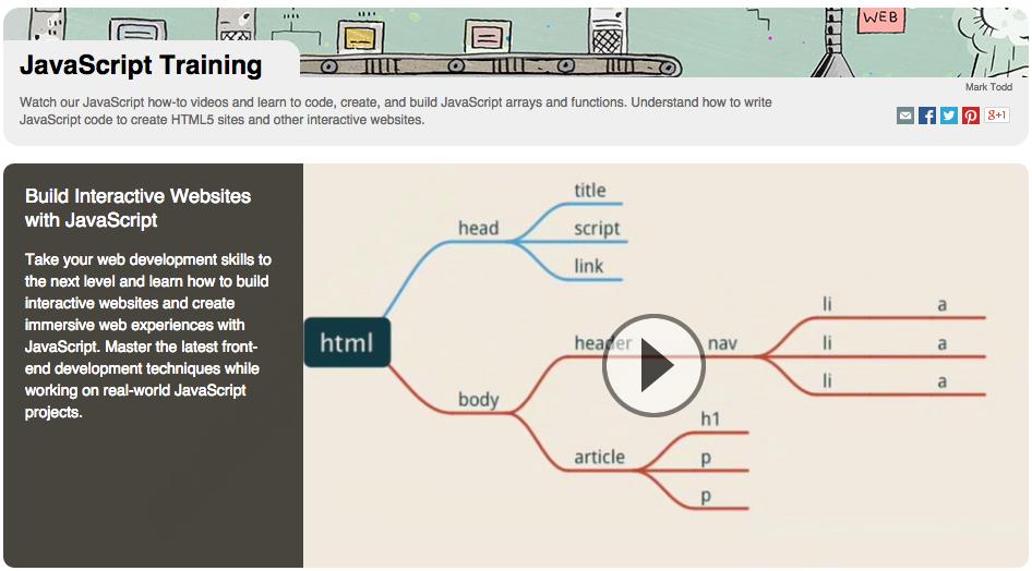 Javascript Courses versus Full Stack Training - Code Institute